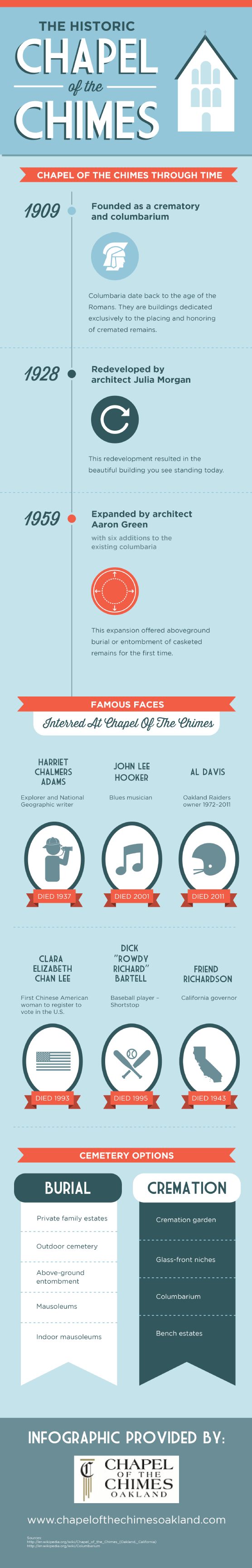 Historic-Chapel-of-the-Chimes-Infographic-01